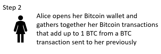 Alice finds 2BTC in her bitcoin wallet